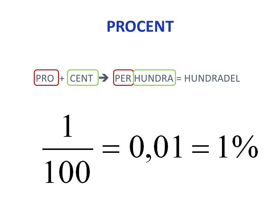 PROCENT PRO + CENT  PER HUNDRA = HUNDRADEL