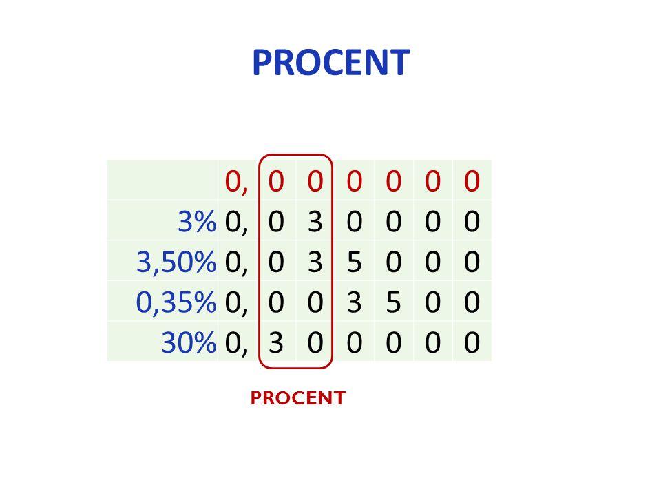 PROCENT 0,000000 3%0,030000 3,50%0,035000 0,35%0,003500 30%0,300000 PROCENT