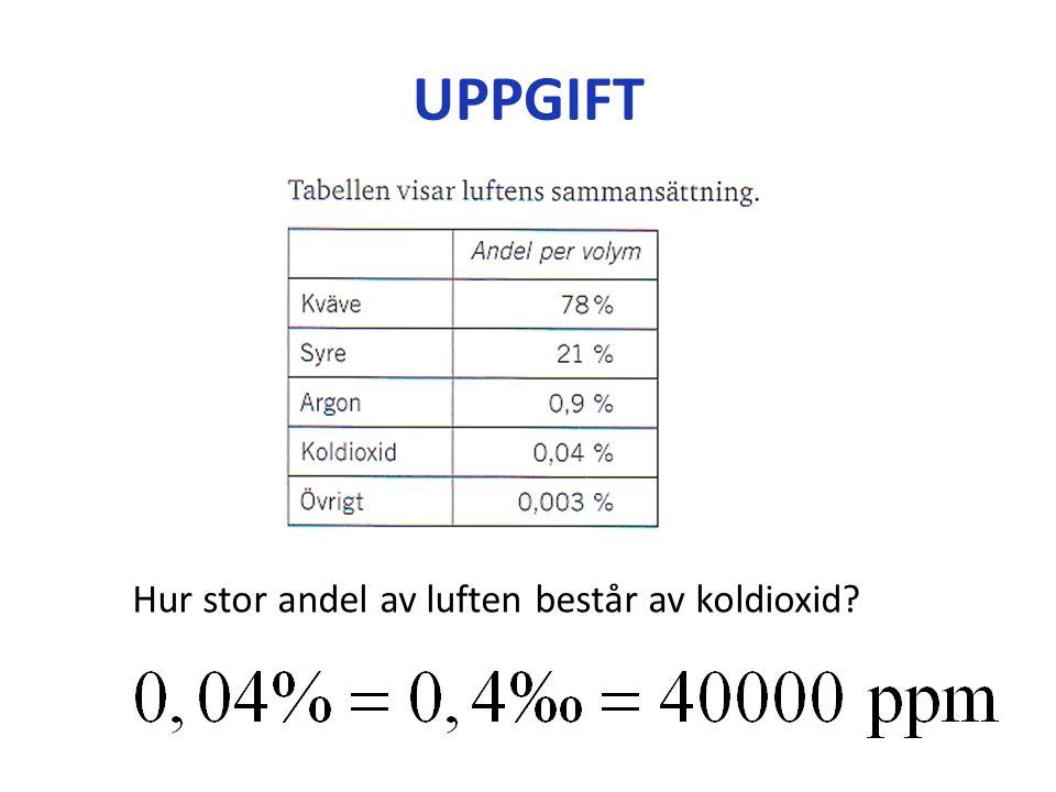 UPPGIFT Hur stor andel av luften består av koldioxid