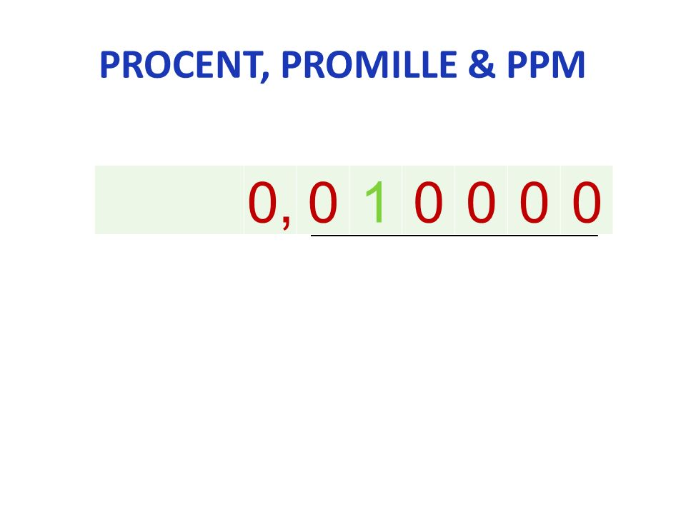 PROCENT, PROMILLE & PPM 0,010000
