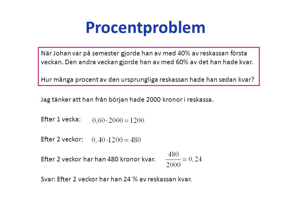 Procentproblem När Johan var på semester gjorde han av med 40% av reskassan första veckan.