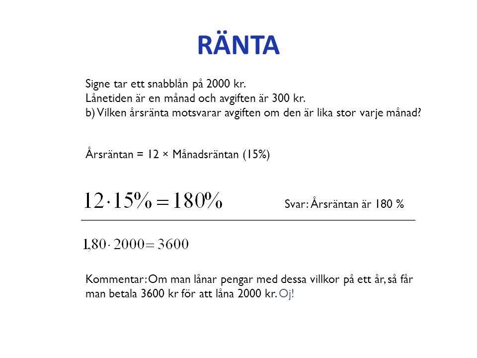 RÄNTA Signe tar ett snabblån på 2000 kr. Lånetiden är en månad och avgiften är 300 kr.