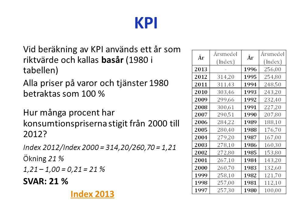 KPI Hur många procent har konsumtionspriserna stigit från 2000 till 2012.