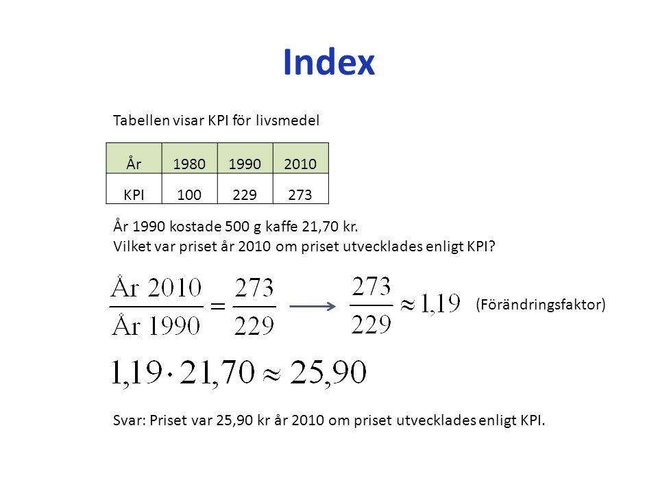 Index År198019902010 KPI100229273 Tabellen visar KPI för livsmedel År 1990 kostade 500 g kaffe 21,70 kr.