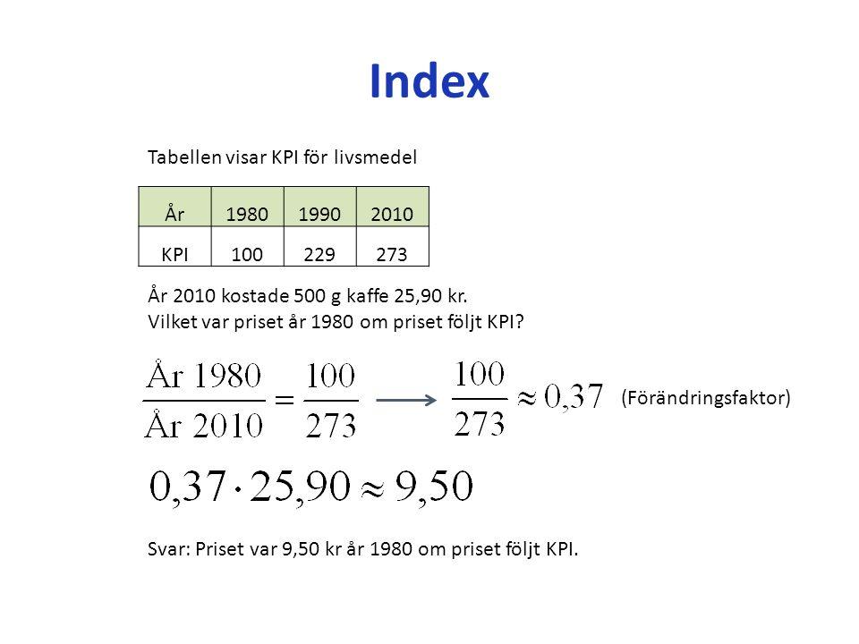 Index År198019902010 KPI100229273 Tabellen visar KPI för livsmedel År 2010 kostade 500 g kaffe 25,90 kr.