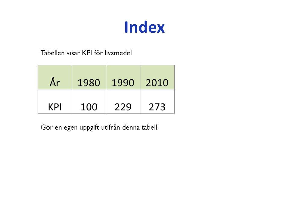 Index Tabellen visar KPI för livsmedel År198019902010 KPI100229273 Gör en egen uppgift utifrån denna tabell.