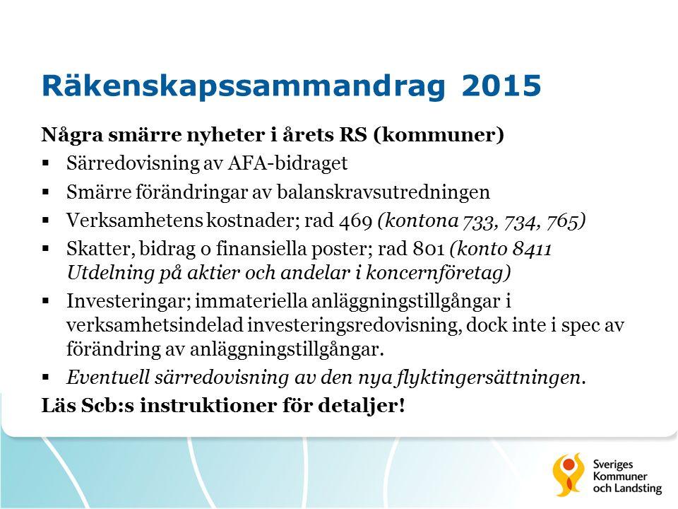 Räkenskapssammandrag 2015 Några smärre nyheter i årets RS (kommuner)  Särredovisning av AFA-bidraget  Smärre förändringar av balanskravsutredningen  Verksamhetens kostnader; rad 469 (kontona 733, 734, 765)  Skatter, bidrag o finansiella poster; rad 801 (konto 8411 Utdelning på aktier och andelar i koncernföretag)  Investeringar; immateriella anläggningstillgångar i verksamhetsindelad investeringsredovisning, dock inte i spec av förändring av anläggningstillgångar.