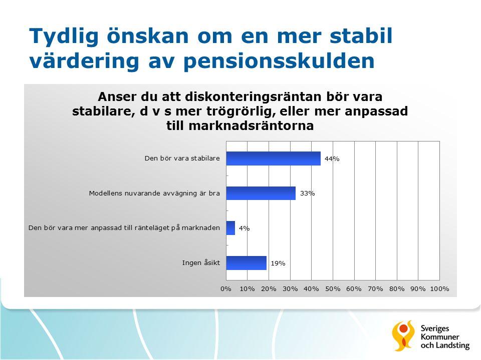 Tydlig önskan om en mer stabil värdering av pensionsskulden