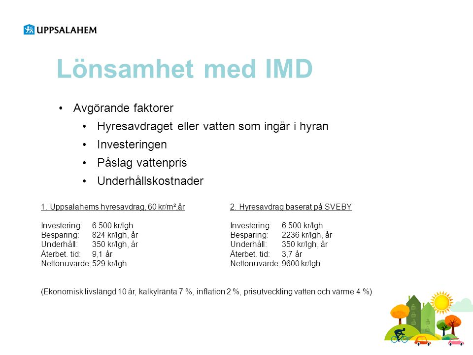 Lönsamhet med IMD 1. Uppsalahems hyresavdrag, 60 kr/m²,år2.