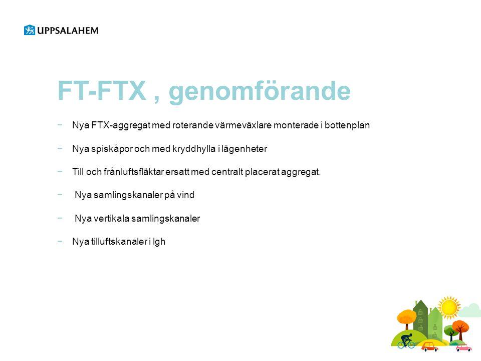 FT-FTX, genomförande −Nya FTX-aggregat med roterande värmeväxlare monterade i bottenplan −Nya spiskåpor och med kryddhylla i lägenheter −Till och frånluftsfläktar ersatt med centralt placerat aggregat.
