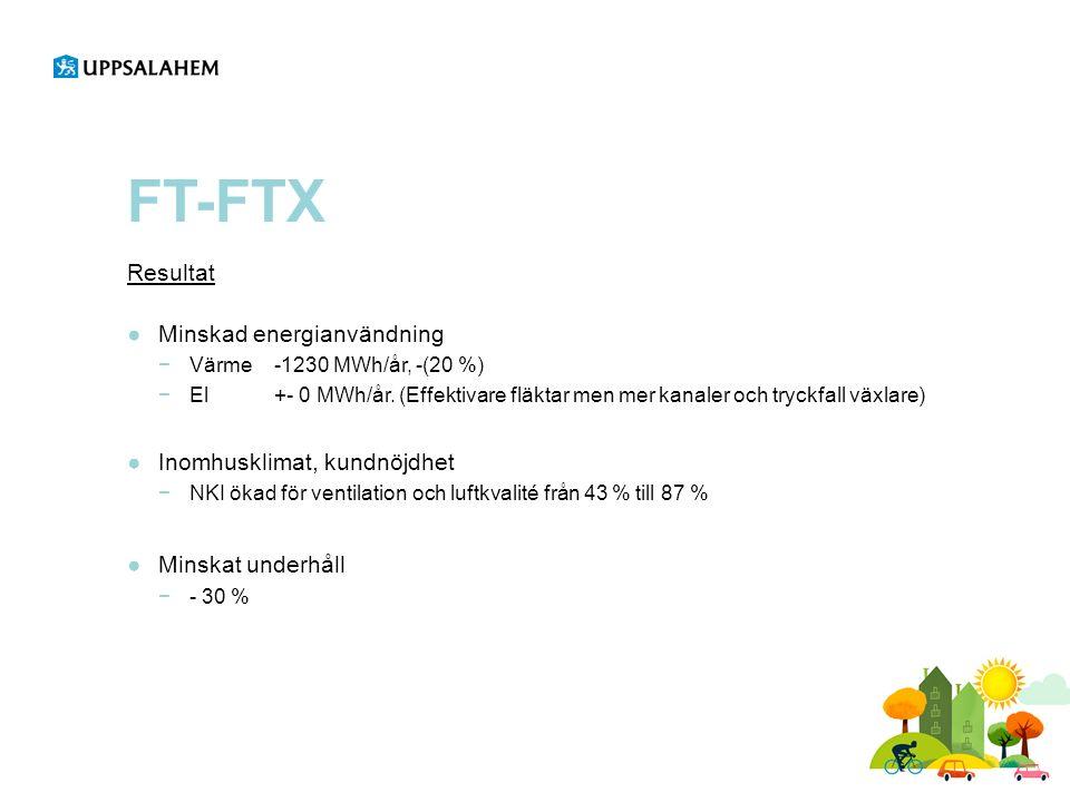 FT-FTX Resultat ●Minskad energianvändning −Värme -1230 MWh/år, -(20 %) −El+- 0 MWh/år.