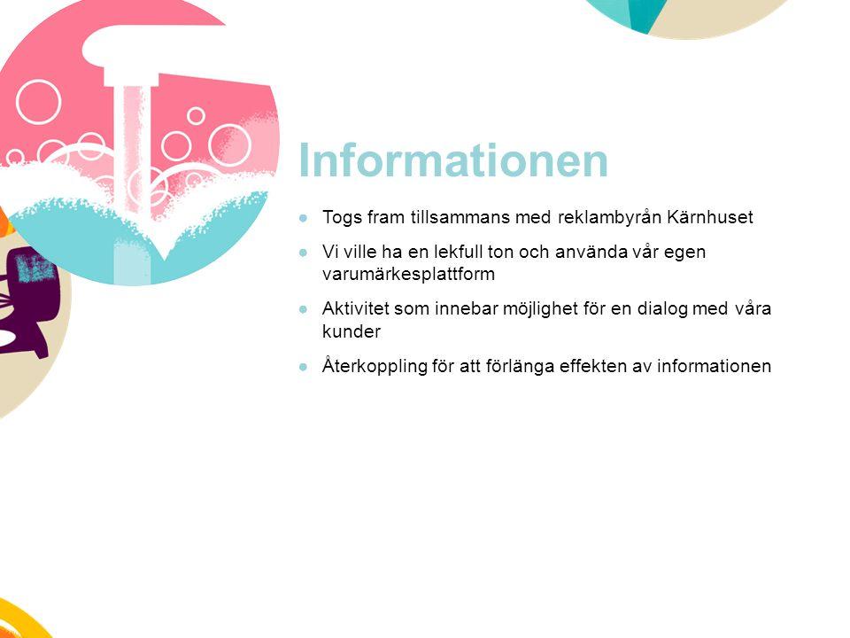 Informationen ●Togs fram tillsammans med reklambyrån Kärnhuset ●Vi ville ha en lekfull ton och använda vår egen varumärkesplattform ●Aktivitet som innebar möjlighet för en dialog med våra kunder ●Återkoppling för att förlänga effekten av informationen