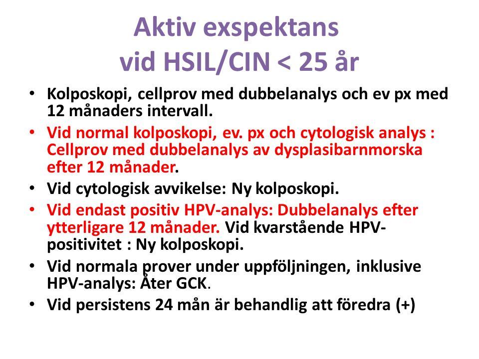 Aktiv exspektans vid HSIL/CIN < 25 år Kolposkopi, cellprov med dubbelanalys och ev px med 12 månaders intervall.