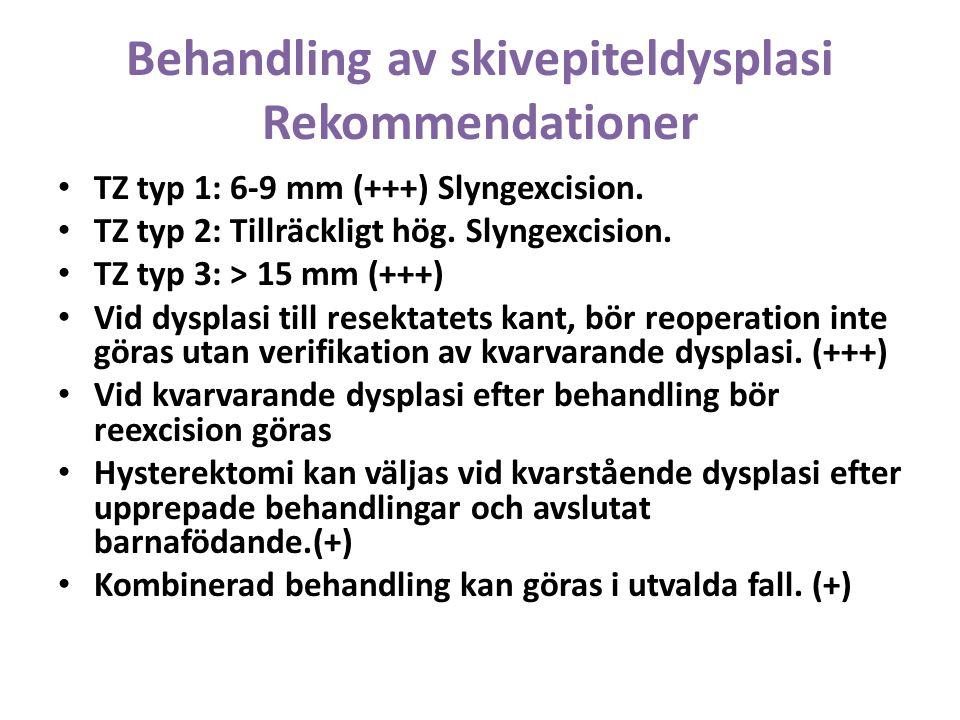 Behandling av skivepiteldysplasi Rekommendationer TZ typ 1: 6-9 mm (+++) Slyngexcision.
