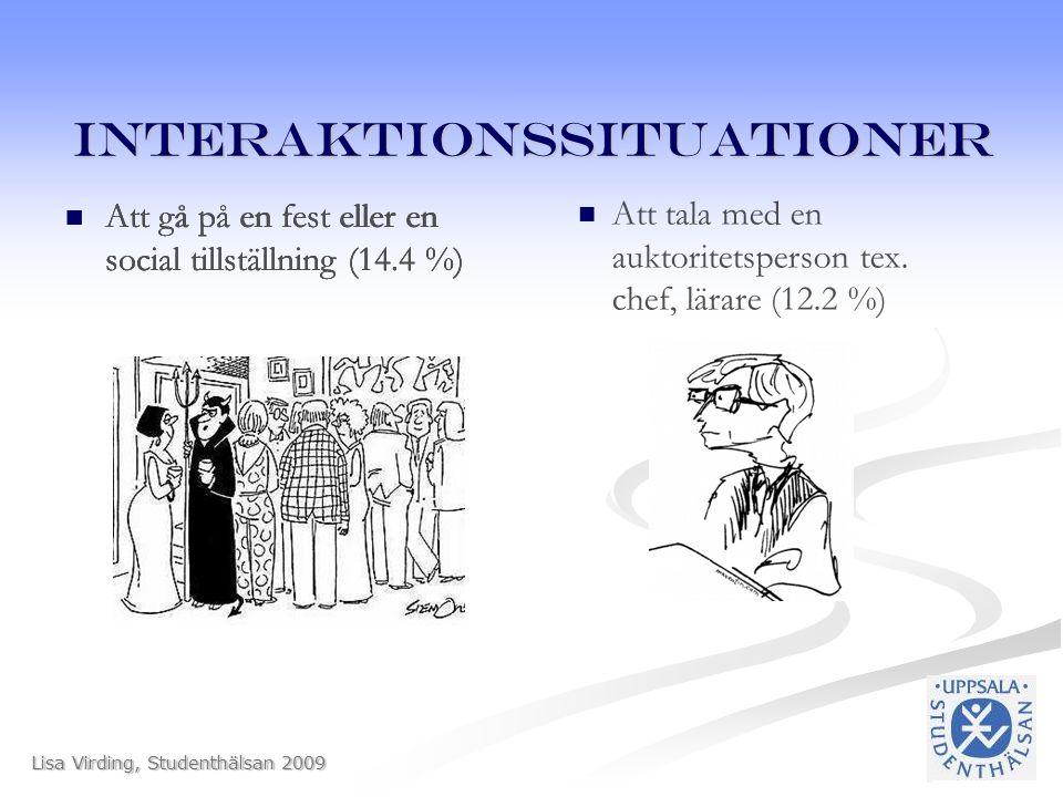 Interaktionssituationer Att gå på en fest eller en social tillställning (14.4 %) Lisa Virding, Studenthälsan 2009 Att tala med en auktoritetsperson tex.