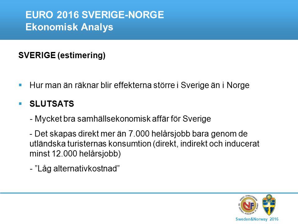 Sweden&Norway 2016 11 EURO 2016 SVERIGE-NORGE Ekonomisk Analys SVERIGE (estimering)  Hur man än räknar blir effekterna större i Sverige än i Norge  SLUTSATS - Mycket bra samhällsekonomisk affär för Sverige - Det skapas direkt mer än 7.000 helårsjobb bara genom de utländska turisternas konsumtion (direkt, indirekt och inducerat minst 12.000 helårsjobb) - Låg alternativkostnad