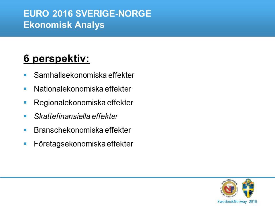 Sweden&Norway 2016 9 EURO 2016 SVERIGE-NORGE Ekonomisk Analys 6 perspektiv:  Samhällsekonomiska effekter  Nationalekonomiska effekter  Regionalekonomiska effekter  Skattefinansiella effekter  Branschekonomiska effekter  Företagsekonomiska effekter