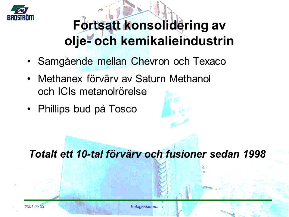 2001-05-03Bolagsstämma Fortsatt konsolidering av olje- och kemikalieindustrin Samgående mellan Chevron och Texaco Methanex förvärv av Saturn Methanol och ICIs metanolrörelse Phillips bud på Tosco Totalt ett 10-tal förvärv och fusioner sedan 1998