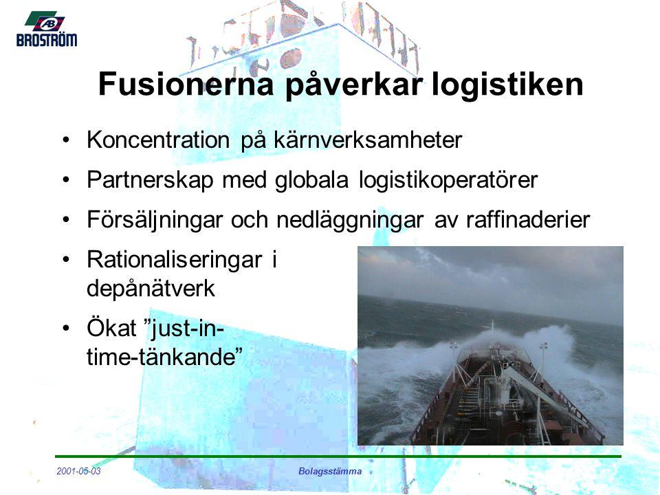 2001-05-03Bolagsstämma Fusionerna påverkar logistiken Koncentration på kärnverksamheter Partnerskap med globala logistikoperatörer Försäljningar och nedläggningar av raffinaderier Rationaliseringar i depånätverk Ökat just-in- time-tänkande