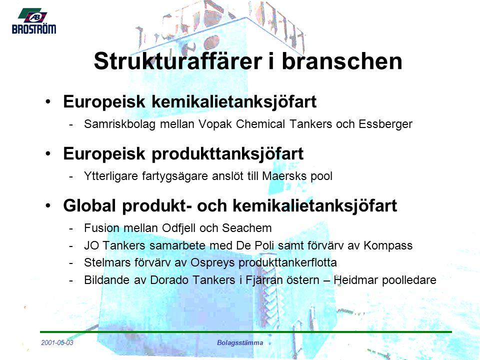 2001-05-03Bolagsstämma Strukturaffärer i branschen Europeisk kemikalietanksjöfart -Samriskbolag mellan Vopak Chemical Tankers och Essberger Europeisk produkttanksjöfart -Ytterligare fartygsägare anslöt till Maersks pool Global produkt- och kemikalietanksjöfart -Fusion mellan Odfjell och Seachem -JO Tankers samarbete med De Poli samt förvärv av Kompass -Stelmars förvärv av Ospreys produkttankerflotta -Bildande av Dorado Tankers i Fjärran östern – Heidmar poolledare