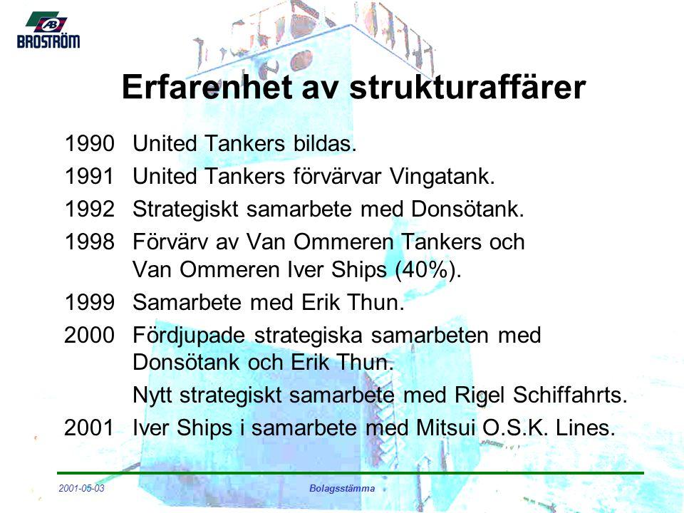 2001-05-03Bolagsstämma Erfarenhet av strukturaffärer 1990United Tankers bildas.