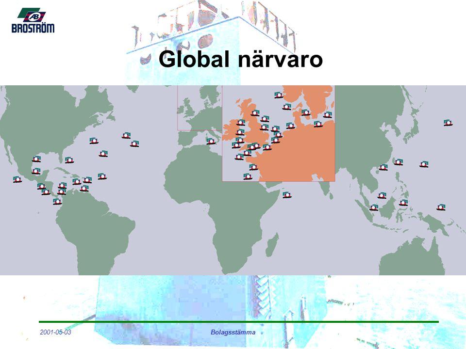 2001-05-03Bolagsstämma Global närvaro