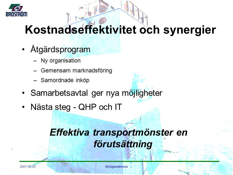 2001-05-03Bolagsstämma Kostnadseffektivitet och synergier Åtgärdsprogram –Ny organisation –Gemensam marknadsföring –Samordnade inköp Samarbetsavtal ger nya möjligheter Nästa steg - QHP och IT Effektiva transportmönster en förutsättning
