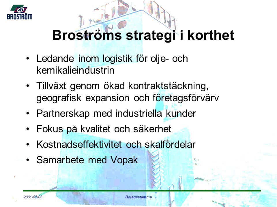 2001-05-03Bolagsstämma Broströms strategi i korthet Ledande inom logistik för olje- och kemikalieindustrin Tillväxt genom ökad kontraktstäckning, geografisk expansion och företagsförvärv Partnerskap med industriella kunder Fokus på kvalitet och säkerhet Kostnadseffektivitet och skalfördelar Samarbete med Vopak
