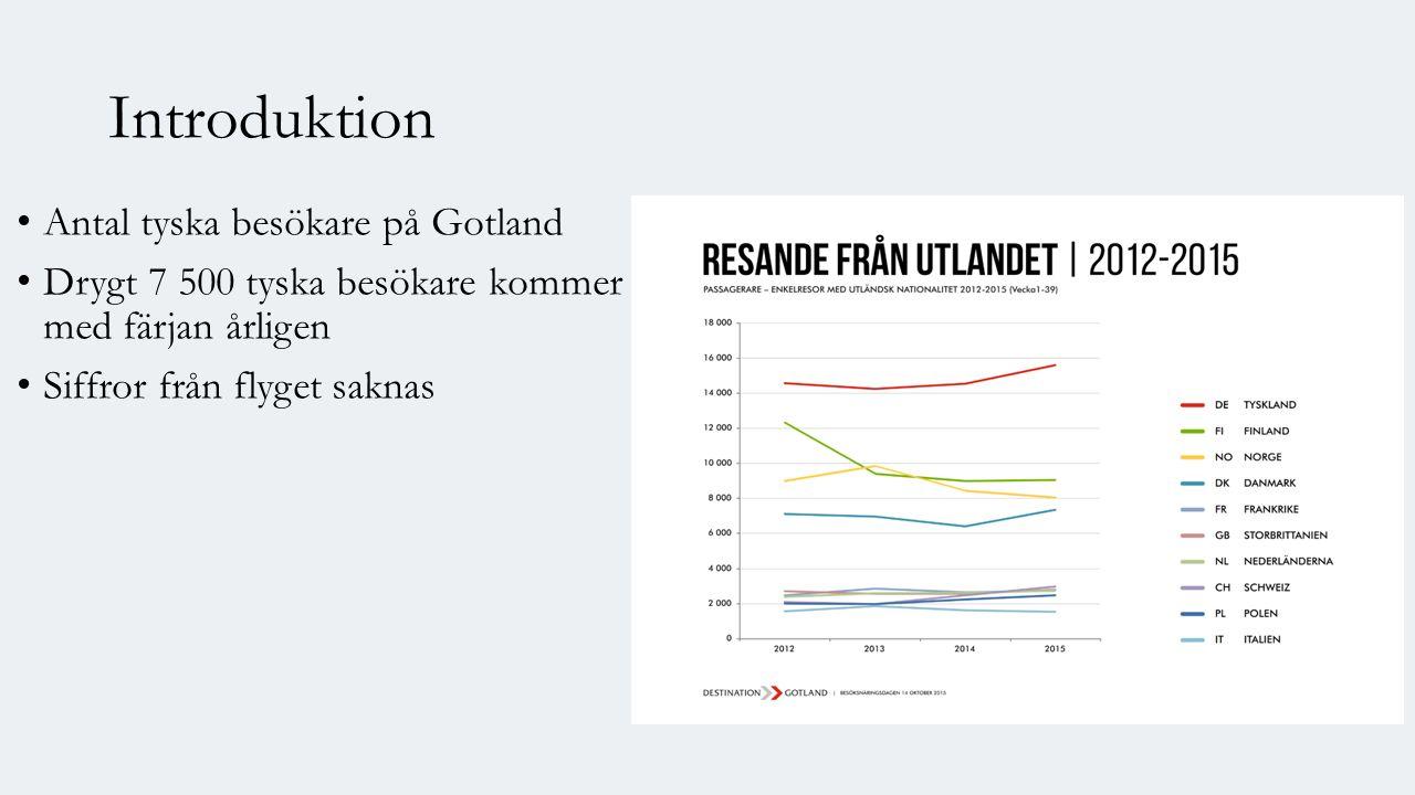 Introduktion Antal tyska besökare på Gotland Drygt 7 500 tyska besökare kommer med färjan årligen Siffror från flyget saknas