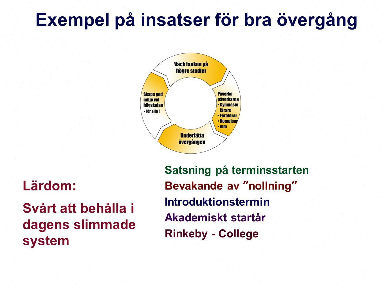 Satsning på terminsstarten Bevakande av nollning Introduktionstermin Akademiskt startår Rinkeby - College Exempel på insatser för bra övergång Lärdom: Svårt att behålla i dagens slimmade system