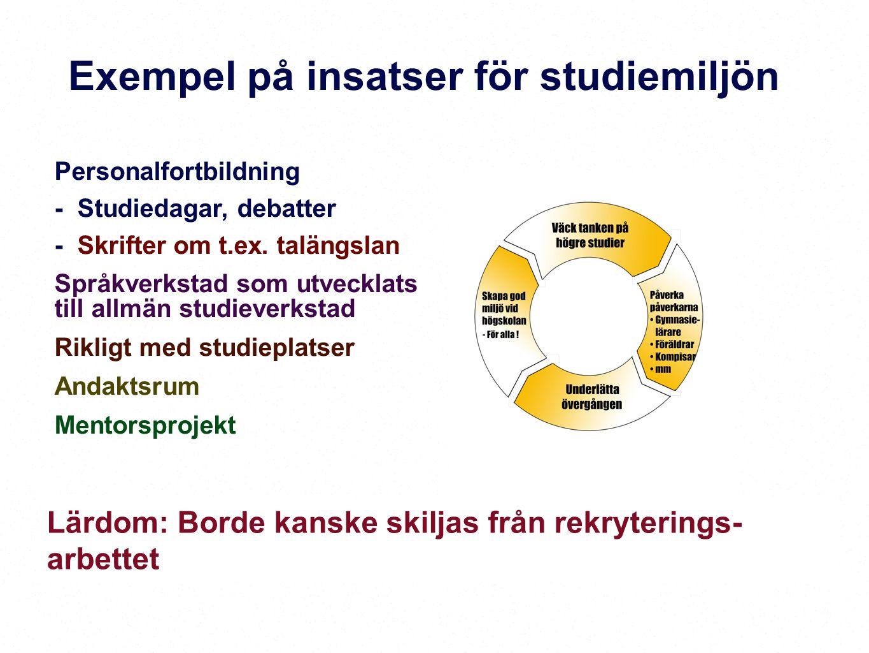 Personalfortbildning - Studiedagar, debatter - Skrifter om t.ex.