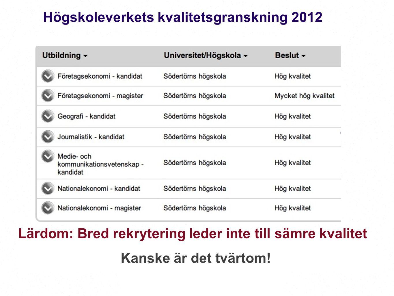 Högskoleverkets kvalitetsgranskning 2012 Lärdom: Bred rekrytering leder inte till sämre kvalitet Kanske är det tvärtom!