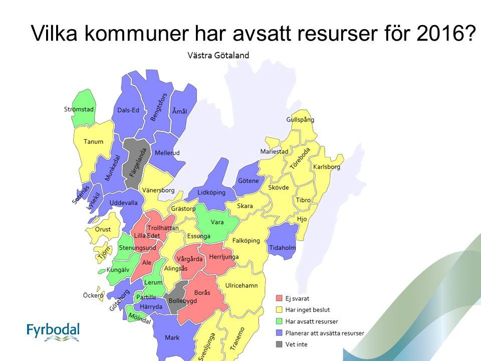 Vilka kommuner har avsatt resurser för 2016?