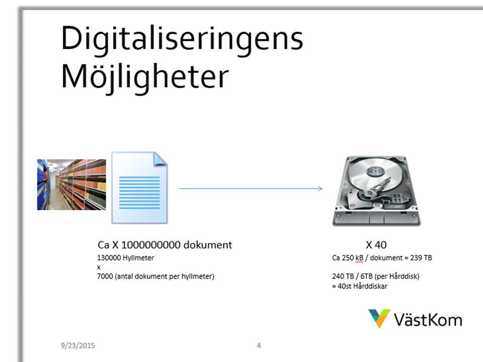 Inkomna frågor för diskussion Läxan 1.Hur ska man gå tillväga för att övertyga kommunledningen om nyttan med e-arkiv om nyttan med e-arkiv.