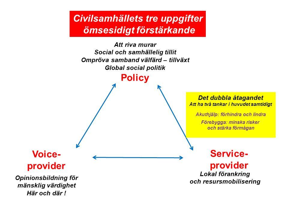 Världs- ordning National stat Socialt kontrakt Säkerhet - Leg.