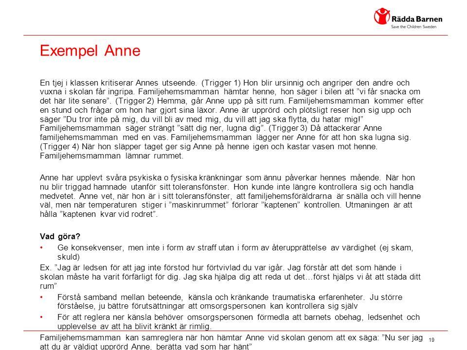 19 Exempel Anne En tjej i klassen kritiserar Annes utseende. (Trigger 1) Hon blir ursinnig och angriper den andre och vuxna i skolan får ingripa. Fami