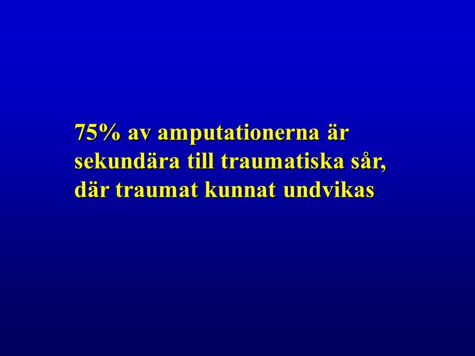 75% av amputationerna är sekundära till traumatiska sår, där traumat kunnat undvikas