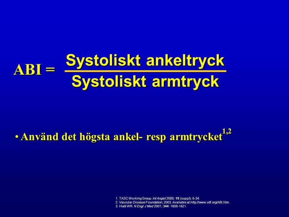 ABI = 1,0 - 1,1 normaltABI = 1,0 - 1,1 normalt ABI < 0.9 Asymtomatisk BenartärsjukdomABI < 0.9 Asymtomatisk Benartärsjukdom ABI 0.7 Claudicatio IntermittensABI 0.7 Claudicatio Intermittens ABI < 0.5 Kritisk IschemiABI < 0.5 Kritisk Ischemi 2