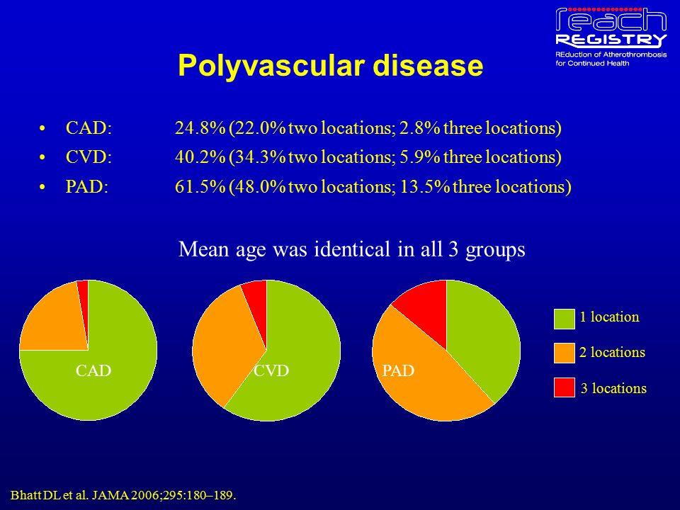 Skilj på Risikofaktor och Bevis för befintlig sjukdom