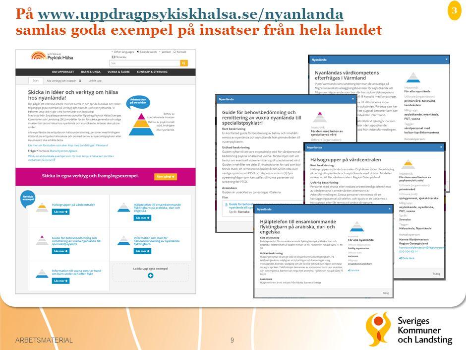 På www.uppdragpsykiskhalsa.se/nyanlanda samlas goda exempel på insatser från hela landetwww.uppdragpsykiskhalsa.se/nyanlanda 3 ARBETSMATERIAL 9