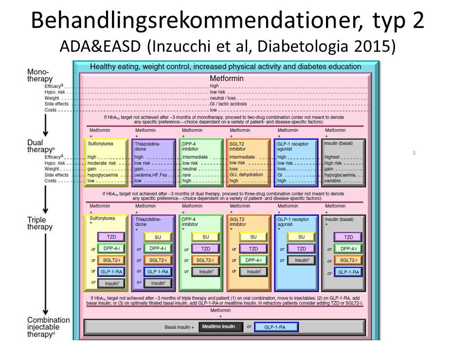 Behandlingsrekommendationer, typ 2 ADA&EASD (Inzucchi et al, Diabetologia 2015)