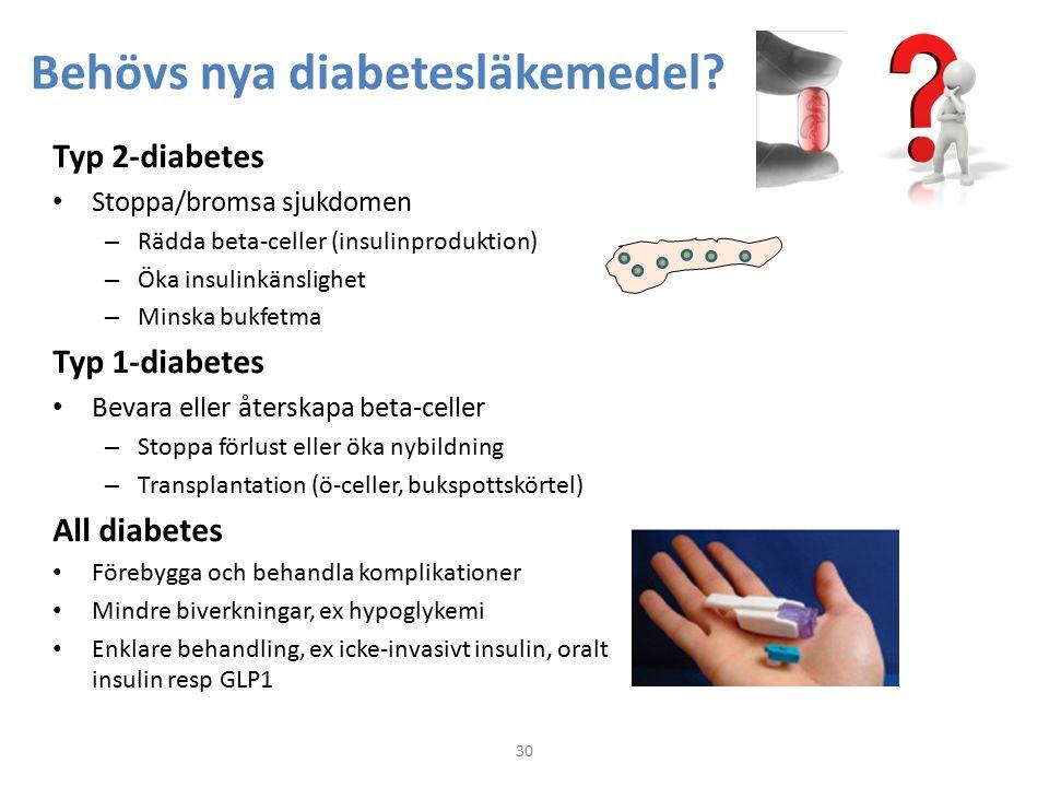 Behövs nya diabetesläkemedel.