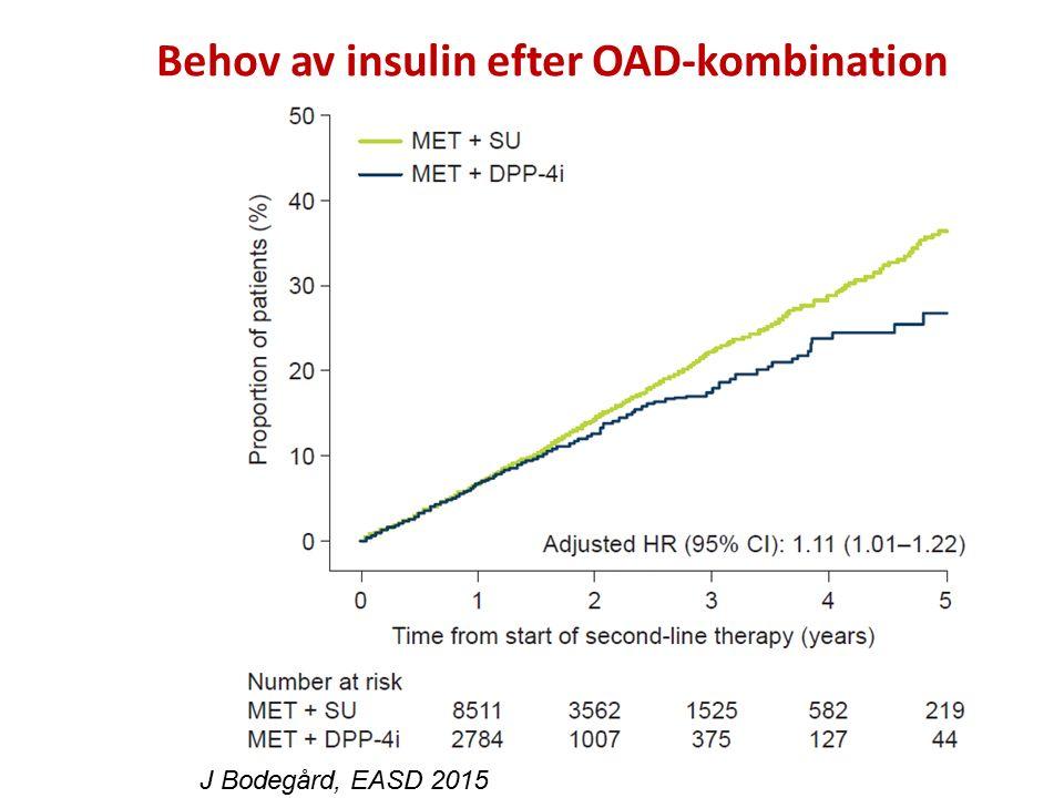 J Bodegård, EASD 2015 Behov av insulin efter OAD-kombination