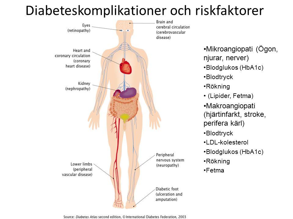 Skyddar GLP1-agonister mot hjärtkärlsjukdom?