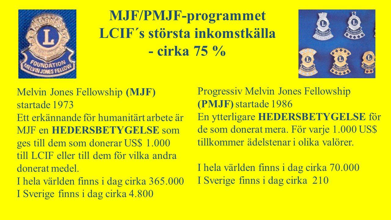 Melvin Jones Fellowship (MJF) startade 1973 Ett erkännande för humanitärt arbete är MJF en HEDERSBETYGELSE som ges till dem som donerar US$ 1.000 till LCIF eller till dem för vilka andra donerat medel.