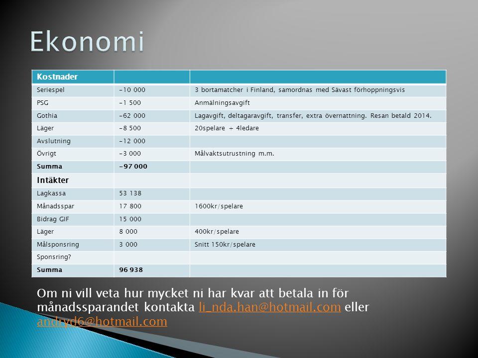 Kostnader Seriespel-10 0003 bortamatcher i Finland, samordnas med Sävast förhoppningsvis PSG-1 500Anmälningsavgift Gothia-62 000Lagavgift, deltagaravg