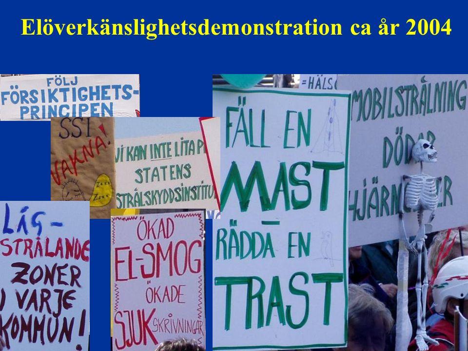 Elöverkänslighetsdemonstration ca år 2004