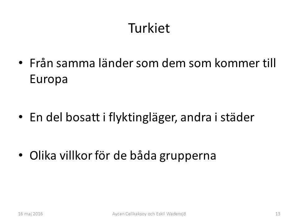 13 Turkiet Från samma länder som dem som kommer till Europa En del bosatt i flyktingläger, andra i städer Olika villkor för de båda grupperna Aycan Celikaksoy och Eskil Wadensjö16 maj 2016