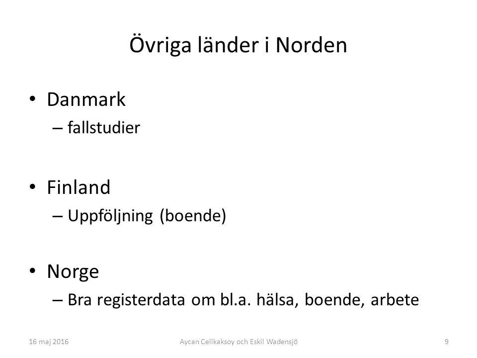 9 Övriga länder i Norden Danmark – fallstudier Finland – Uppföljning (boende) Norge – Bra registerdata om bl.a. hälsa, boende, arbete Aycan Celikaksoy