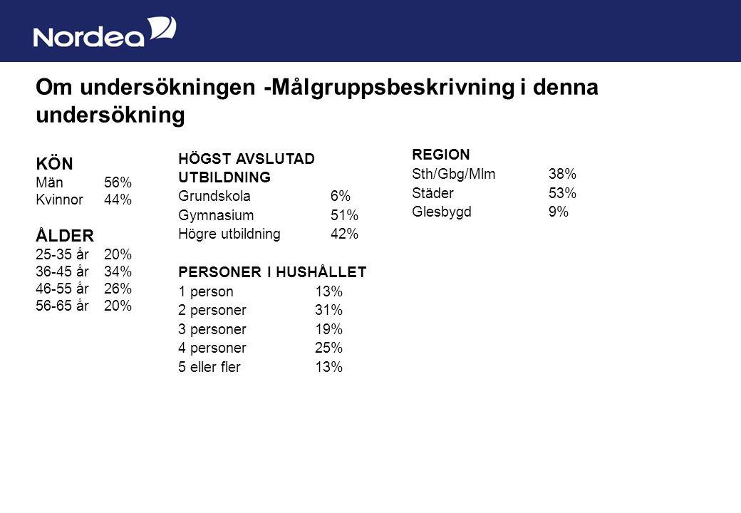 Sida 16 Om undersökningen -Målgruppsbeskrivning i denna undersökning KÖN Män56% Kvinnor44% ÅLDER 25-35 år20% 36-45 år34% 46-55 år26% 56-65 år20% HÖGST
